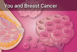 YouAndBreastCancer.com